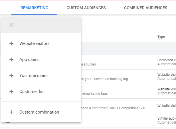 Creating a Google Ads Remarketing Audience